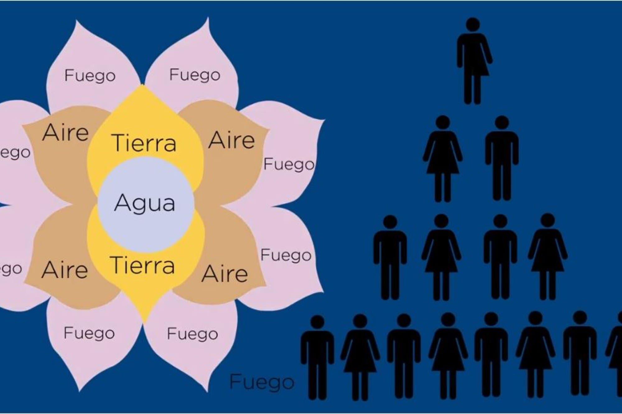 Fraudes Financieros en México, ¿Cómo evitarlos?