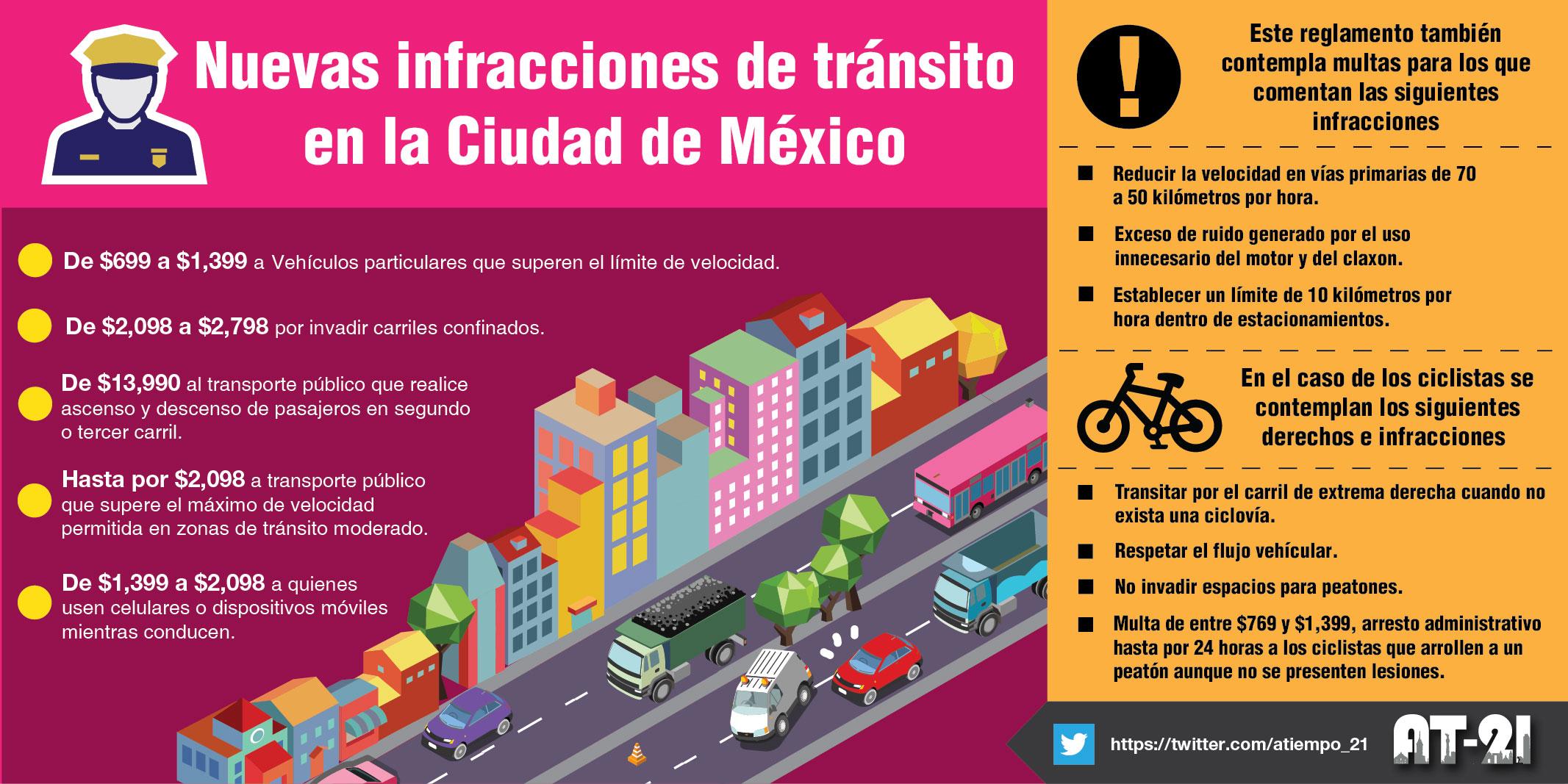 10 Aspectos Importantes del Nuevo Reglamento de Tránsito de la Ciudad de México