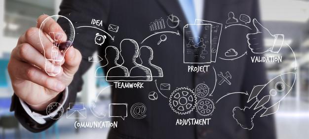 Cómo Elaborar un Plan de Negocios en 6 Pasos